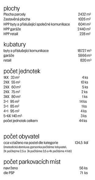 ZS2019_tabulka_lukacova_laura_bydleni_u_