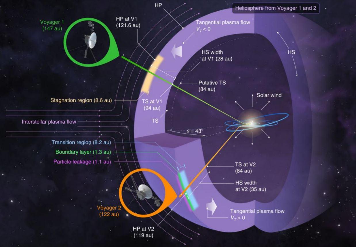 3 SOLAR-TSUNAMI