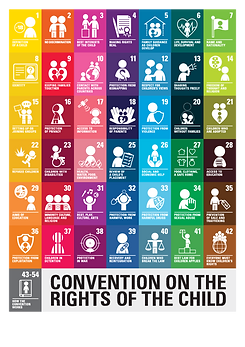UNICEF 2019 convention on the rights of