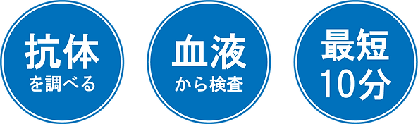 koutai_3Circles.png