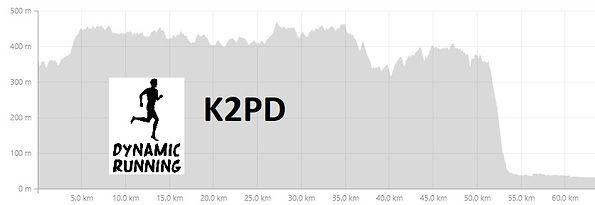 K2PD profile 2018.jpg