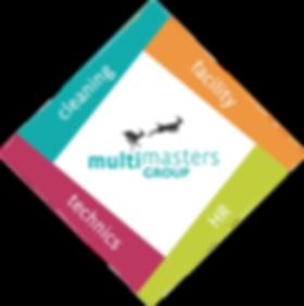 Logo claning master.png