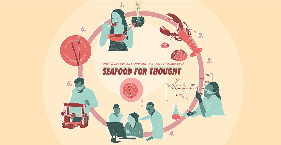 SEAFOOD FOR THOUGHT