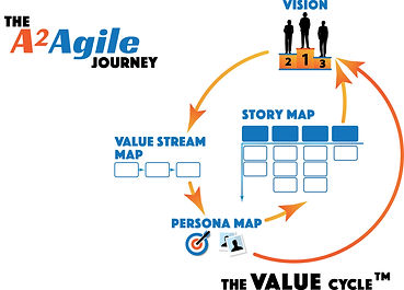 A2Agile_VALUECYCLEonlyMap_200207.jpg
