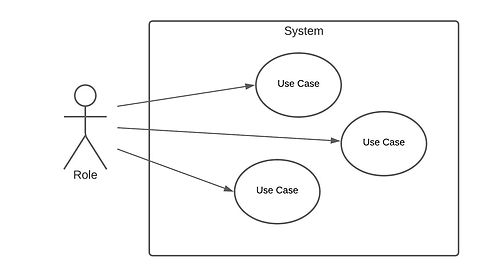 Basic Use Case Diagram (1).jpeg