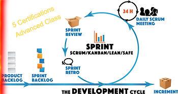 A2Agile_SPRINTMap_200207_edited_edited.j