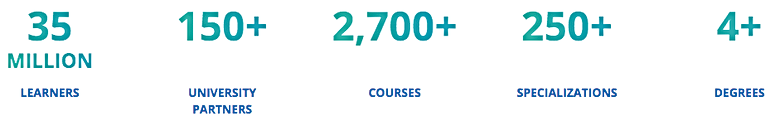 Coursera numbers compressor