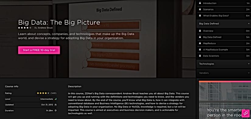 PluralSight Big Data Course