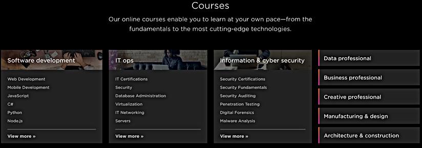 Pluralsight_courses.png