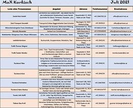 Offlin Liste Screenhost Juli 2021.png