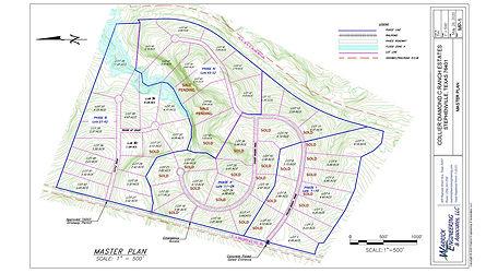 DCR Estates Selling All Phases - 4-23-20