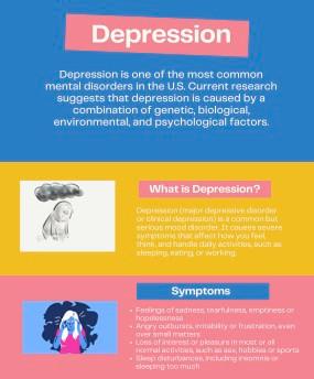 Depression (Front)