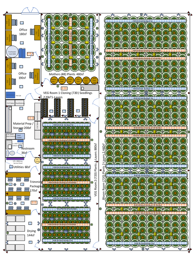 5000sf layout.png