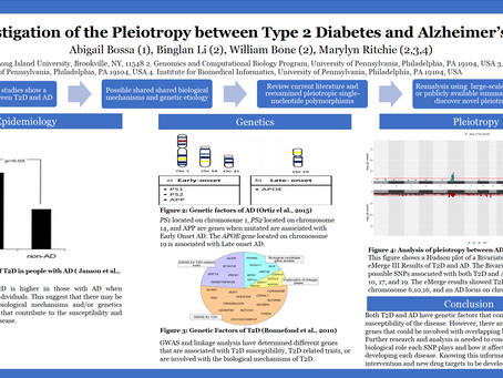 An Investigation of the Pleiotropy Between Type 2 Diabetes and Alzheimner's Disease