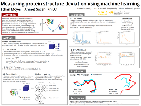Measuring Protein Structure Deviation Using Machine Learning