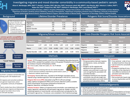 Investigating Migraine and Mood Disorder Comorbidity in a Community-based Pediatric Sample