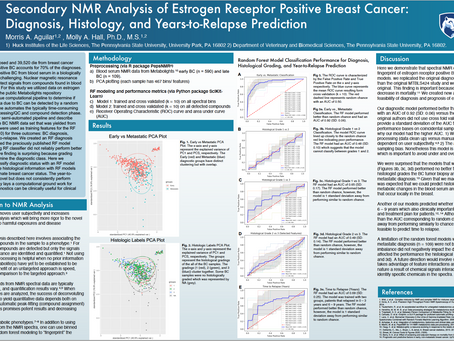 Secondary NMR Analysis of Estrogen Receptor Positive Breast Cancer: Diagnosis, Histology, and...