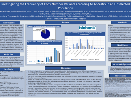 Investigating the Frequency of Copy Number Variants According to Ancestry in...