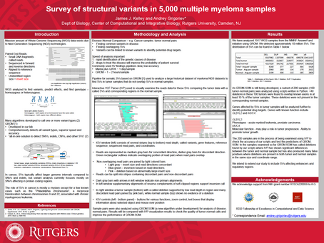 Survey of Structural Variants in 5000 Multiple Myeloma Samples