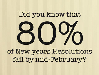 NO New Year's Resolutions!!!