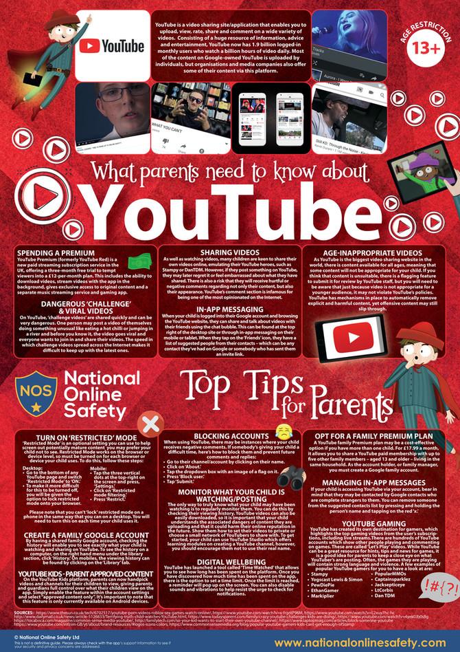 Safer Internet Day 2019 Info for Parents