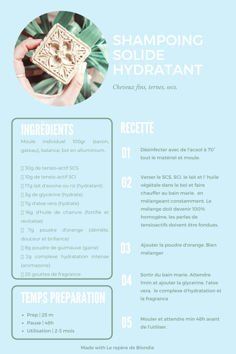 Recette DIY shampoing solide hydratant