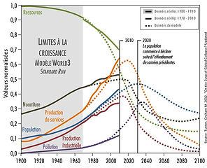 Limites_à_la_croissance.jpg
