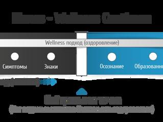 Современный взгляд на здоровье