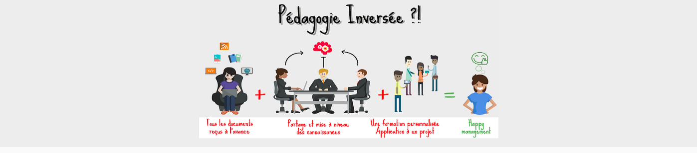 Formations Projets Actions