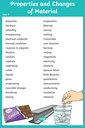 Properties and Changes of Materials Image.png