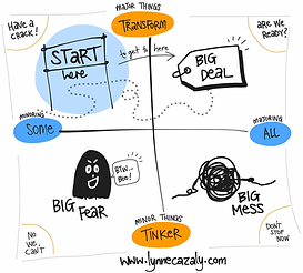 agile-transformation.png