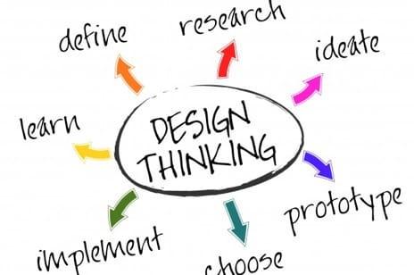 Agile Design Thinking