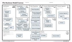 Agile-Business-Model-KPIs