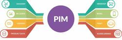 1.PIM-ERP-POS-WEB-APP