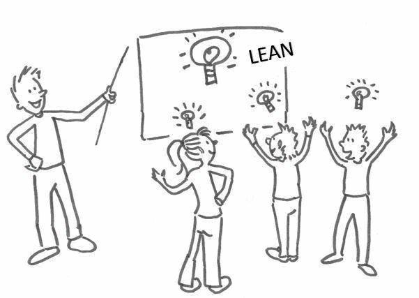 LEAN-by-TEAM-play