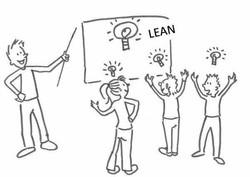 LEAN-by-TEAM-play