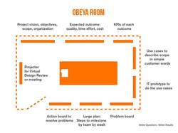 Agile Obeya Design Room