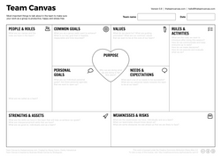 Agile-team-canvas