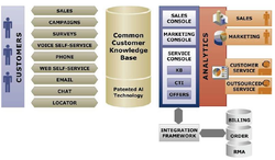 AI-CRM.Patent-Systems
