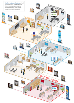 Figur.Workbooks-Automated-Company