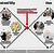 1-day eBusiness Innovation Design Sprint