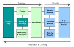 Book EA modelling