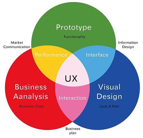 Agile-BA-UX-design.jpg