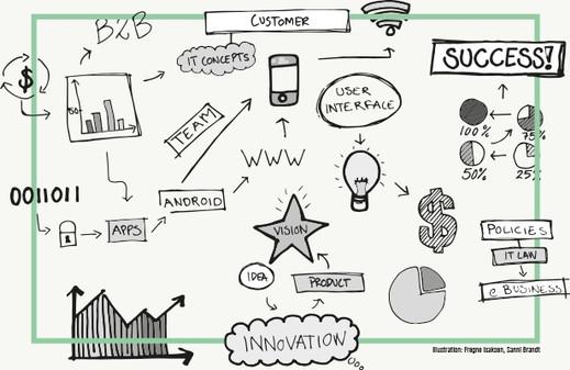 Agile-Business-Innovation.jpg