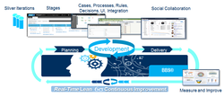 Realtime-Continuous-Improvement-for-Agile-world