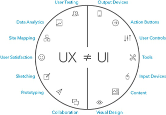Agile-UX-UI-design-process.png