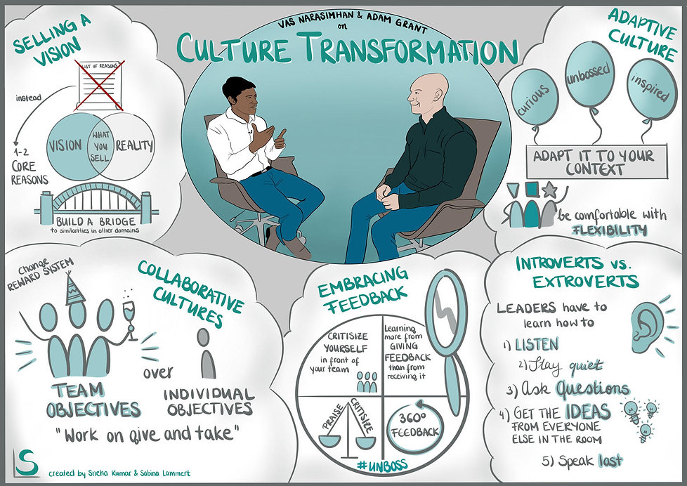 agile-digital-transformation-culture.jpg