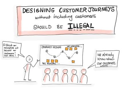 Designing Customer Journeys