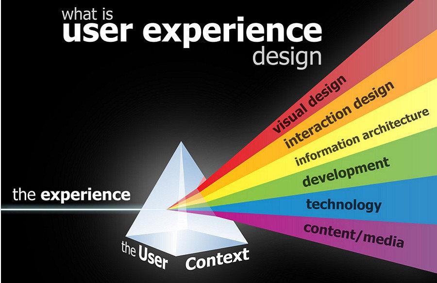 Agile-UX-design-experience.jpg