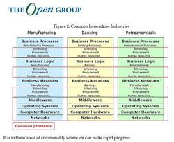 OpenGroup.Banking